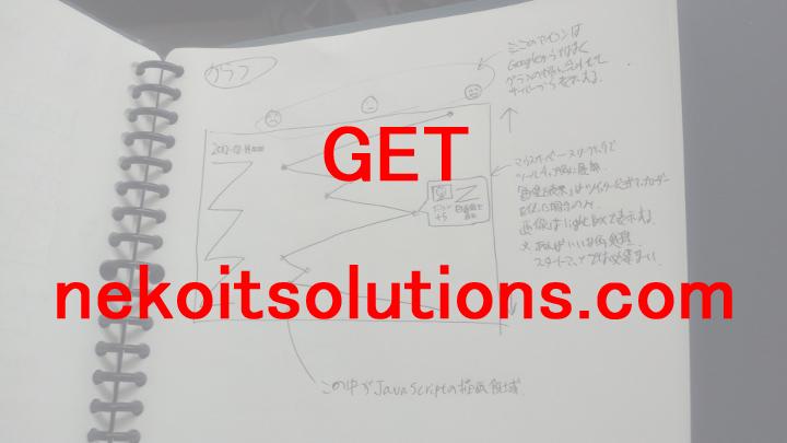 nekoitsolutions.comを取得しました