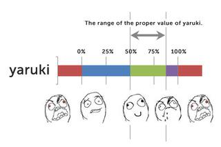 graph_yaruki.jpg